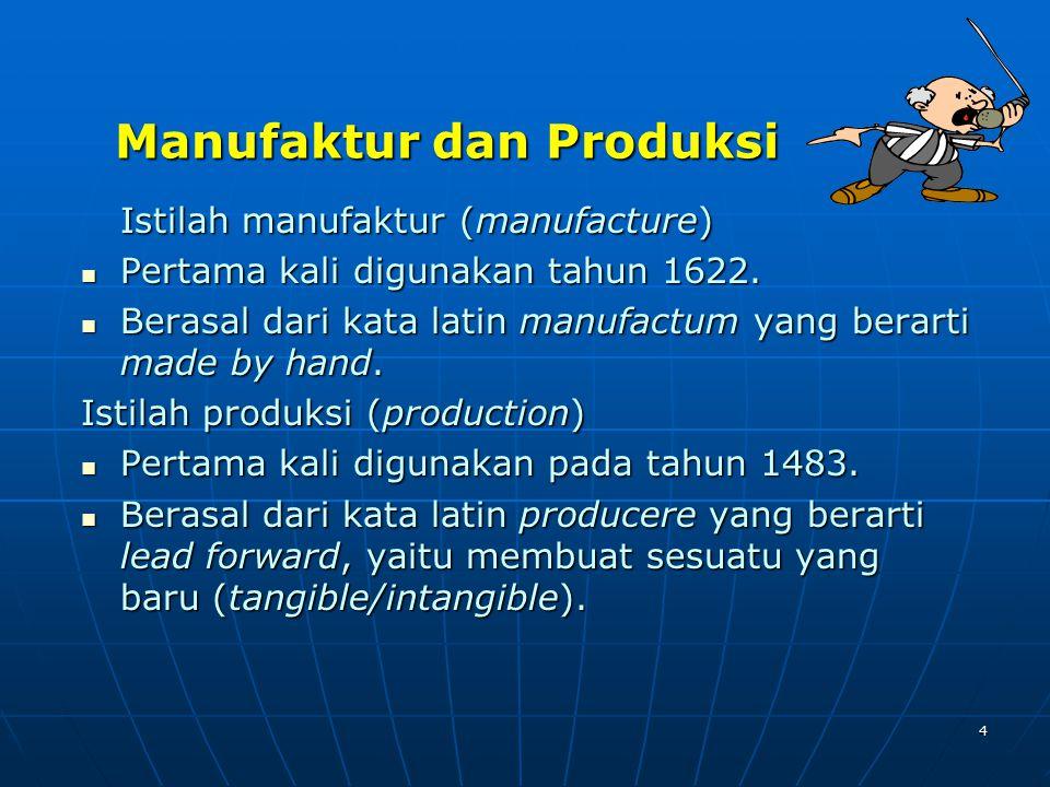 4 Manufaktur dan Produksi Istilah manufaktur (manufacture) Pertama kali digunakan tahun 1622. Pertama kali digunakan tahun 1622. Berasal dari kata lat
