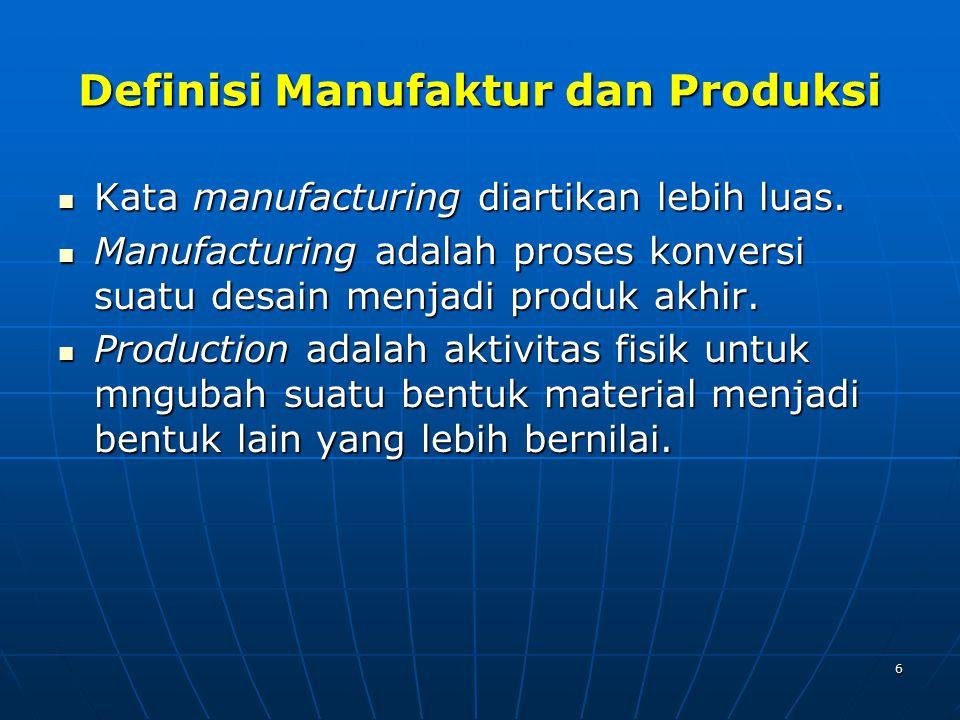 6 Definisi Manufaktur dan Produksi Kata manufacturing diartikan lebih luas. Kata manufacturing diartikan lebih luas. Manufacturing adalah proses konve