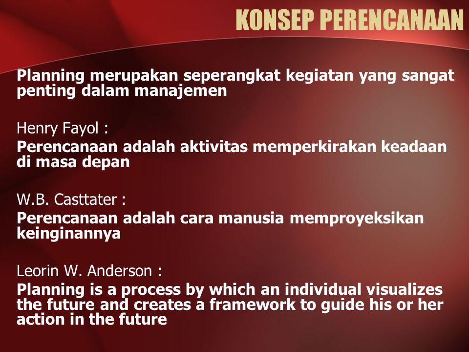 KONSEP PERENCANAAN Planning merupakan seperangkat kegiatan yang sangat penting dalam manajemen Henry Fayol : Perencanaan adalah aktivitas memperkiraka