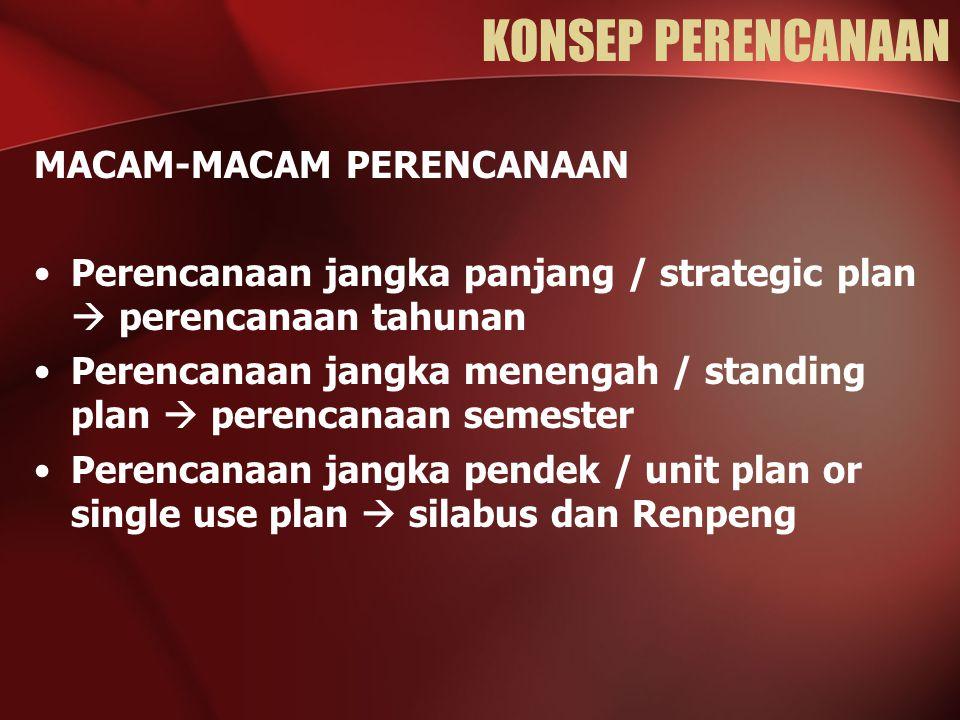 KONSEP PERENCANAAN MACAM-MACAM PERENCANAAN Perencanaan jangka panjang / strategic plan  perencanaan tahunan Perencanaan jangka menengah / standing plan  perencanaan semester Perencanaan jangka pendek / unit plan or single use plan  silabus dan Renpeng