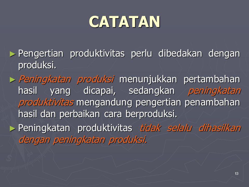 13 CATATAN ► Pengertian produktivitas perlu dibedakan dengan produksi.