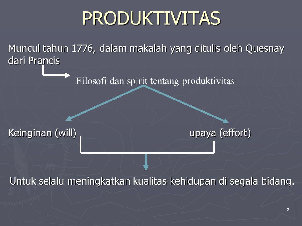 2 PRODUKTIVITAS Muncul tahun 1776, dalam makalah yang ditulis oleh Quesnay dari Prancis Keinginan (will) upaya (effort) Untuk selalu meningkatkan kualitas kehidupan di segala bidang.