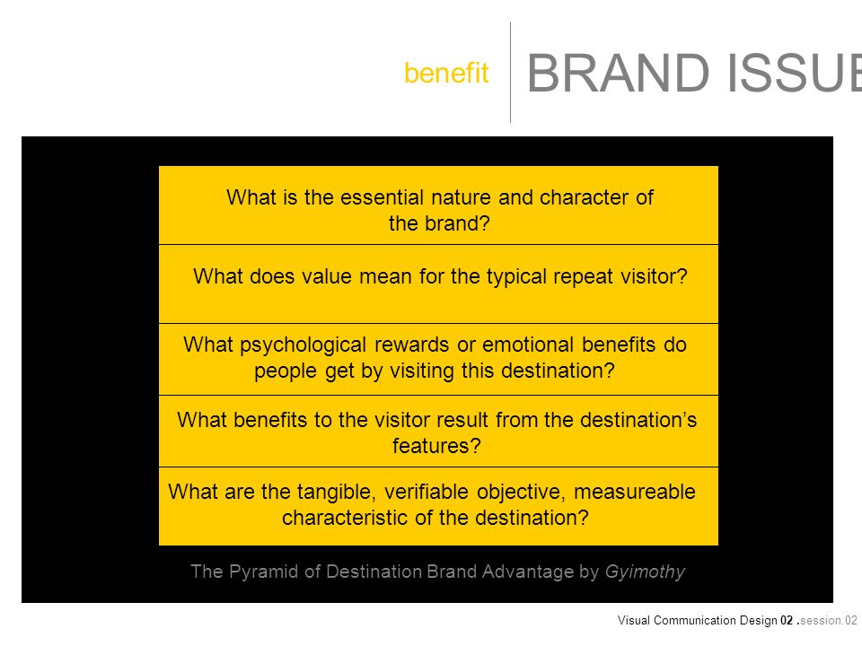 Visual Communication Design 02.session.02 BRAND ISSUE benefit The Pyramid of Destination Brand Advantage by Gyimothy What are the tangible, verifiable objective, measureable characteristic of the destination.