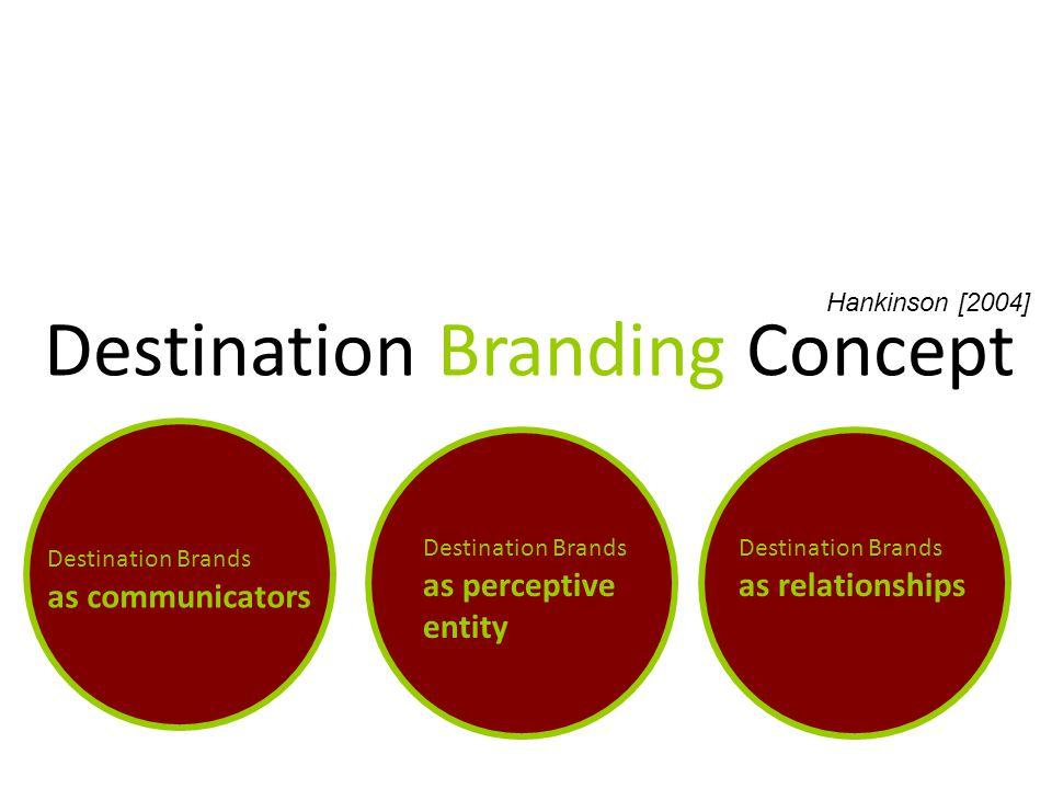 Destination Branding Concept Destination Brands as communicators Destination Brands as perceptive entity Destination Brands as relationships Hankinson