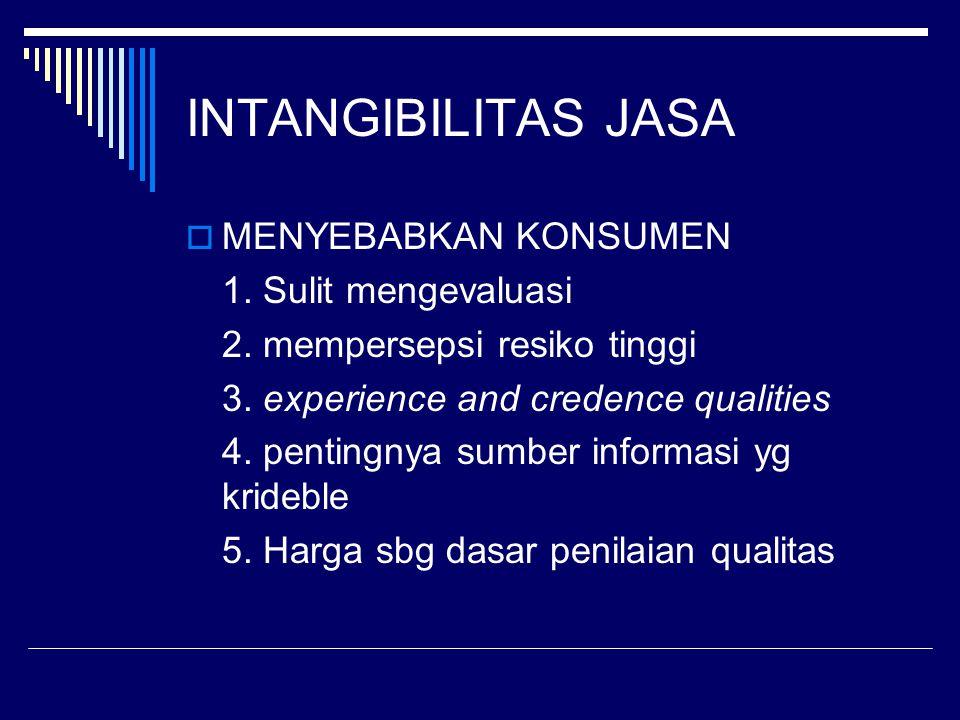 INTANGIBILITAS JASA  MENYEBABKAN KONSUMEN 1. Sulit mengevaluasi 2. mempersepsi resiko tinggi 3. experience and credence qualities 4. pentingnya sumbe