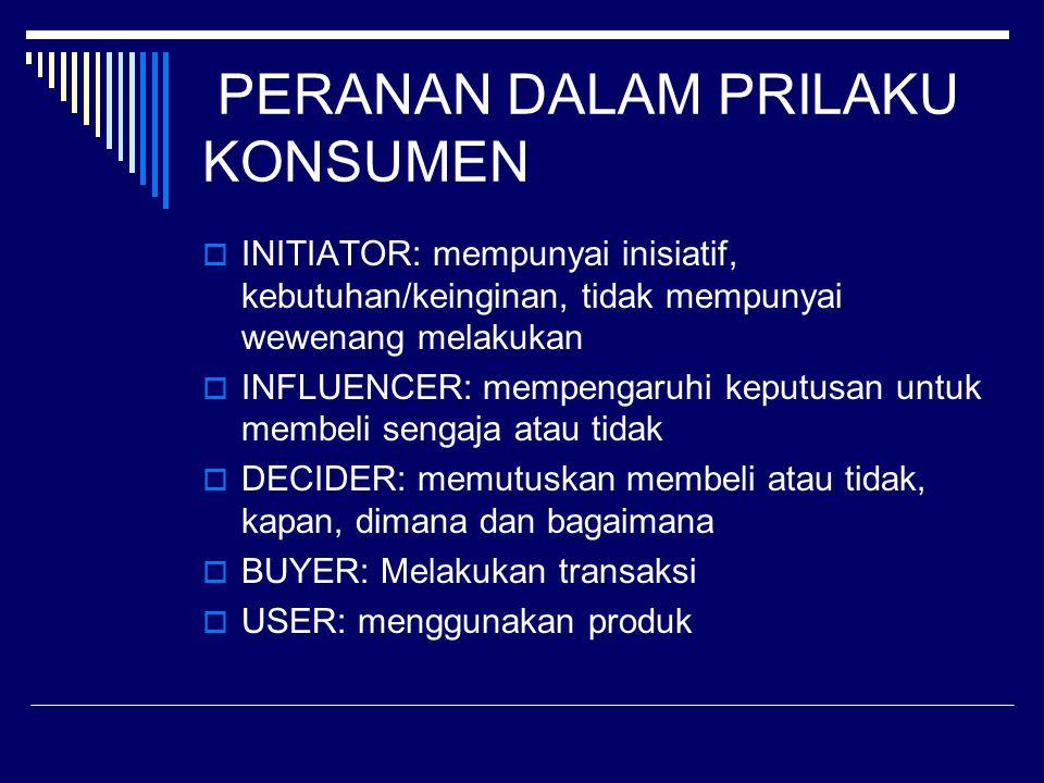 PERANAN DALAM PRILAKU KONSUMEN  INITIATOR: mempunyai inisiatif, kebutuhan/keinginan, tidak mempunyai wewenang melakukan  INFLUENCER: mempengaruhi ke