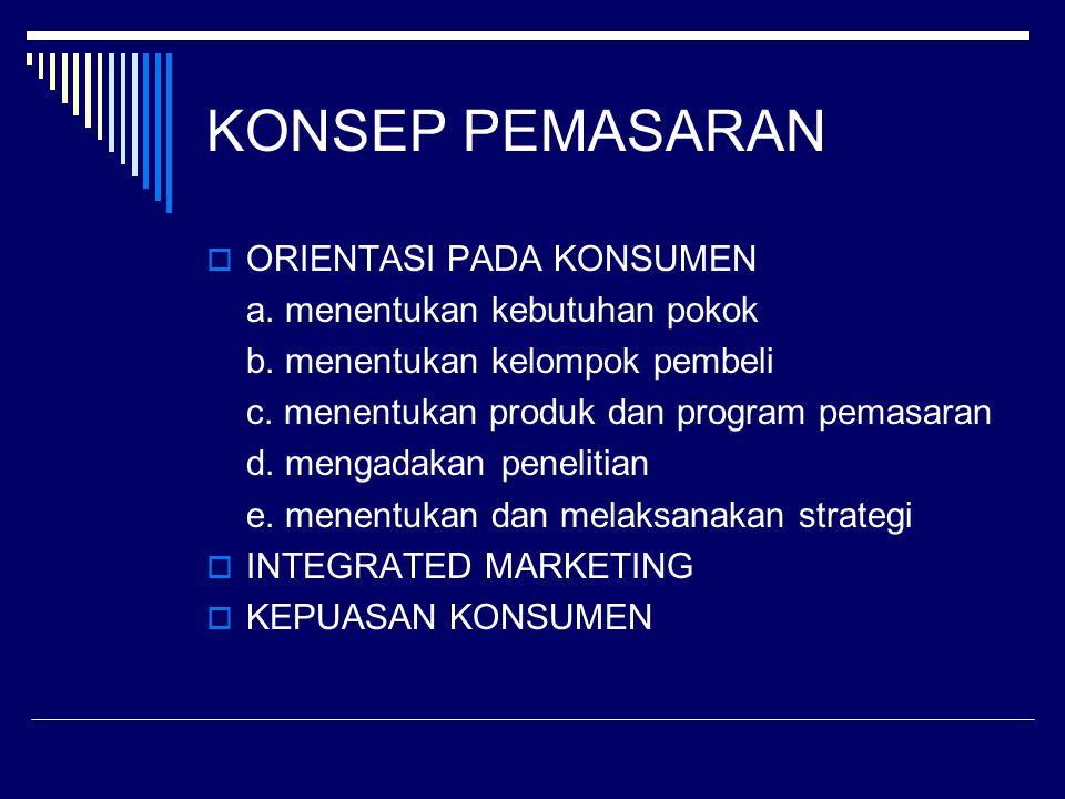 KONSEP PEMASARAN  ORIENTASI PADA KONSUMEN a. menentukan kebutuhan pokok b. menentukan kelompok pembeli c. menentukan produk dan program pemasaran d.