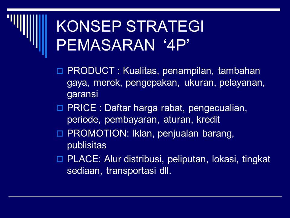 KONSEP STRATEGI PEMASARAN '4P'  PRODUCT : Kualitas, penampilan, tambahan gaya, merek, pengepakan, ukuran, pelayanan, garansi  PRICE : Daftar harga r