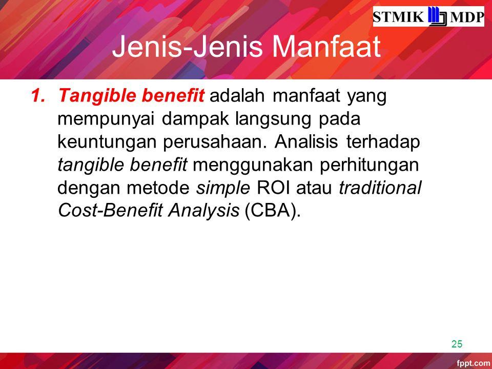 Jenis-Jenis Manfaat 1.Tangible benefit adalah manfaat yang mempunyai dampak langsung pada keuntungan perusahaan. Analisis terhadap tangible benefit me