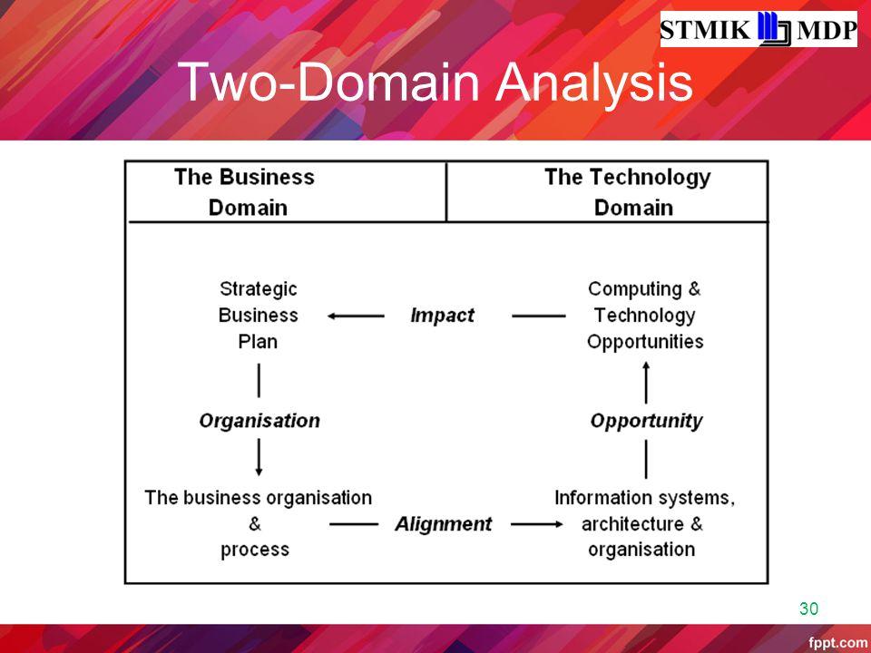 Two-Domain Analysis 30