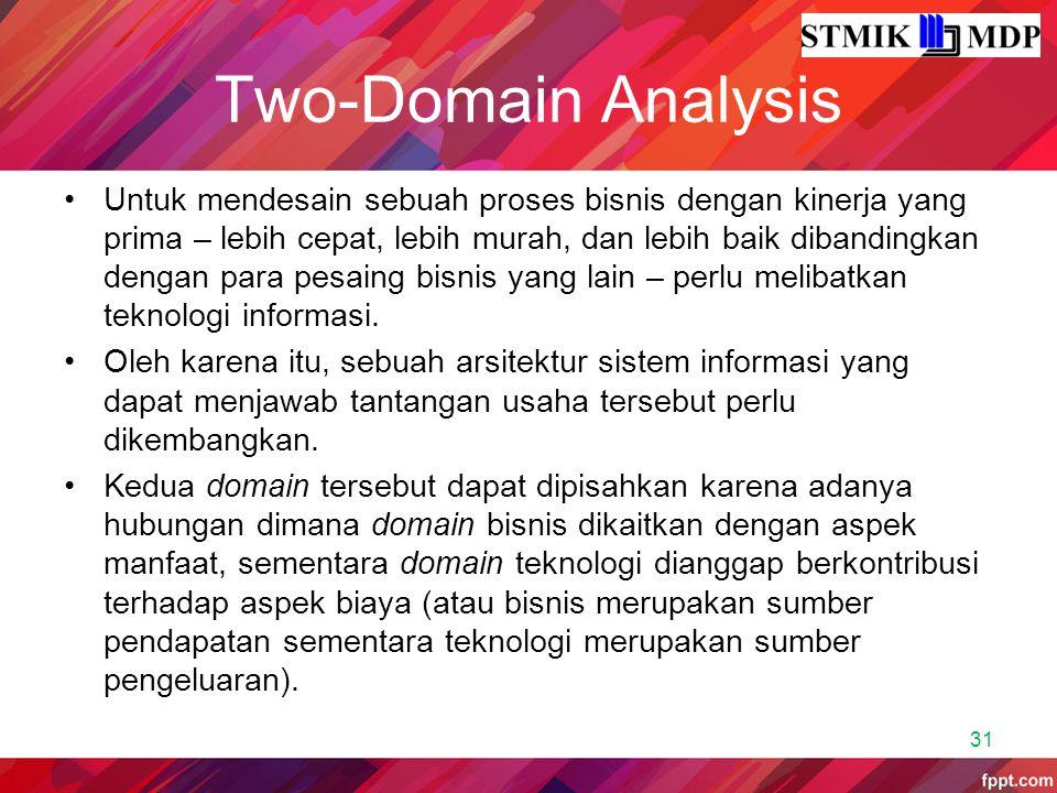 Two-Domain Analysis Untuk mendesain sebuah proses bisnis dengan kinerja yang prima – lebih cepat, lebih murah, dan lebih baik dibandingkan dengan para