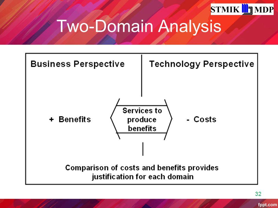 Two-Domain Analysis 32