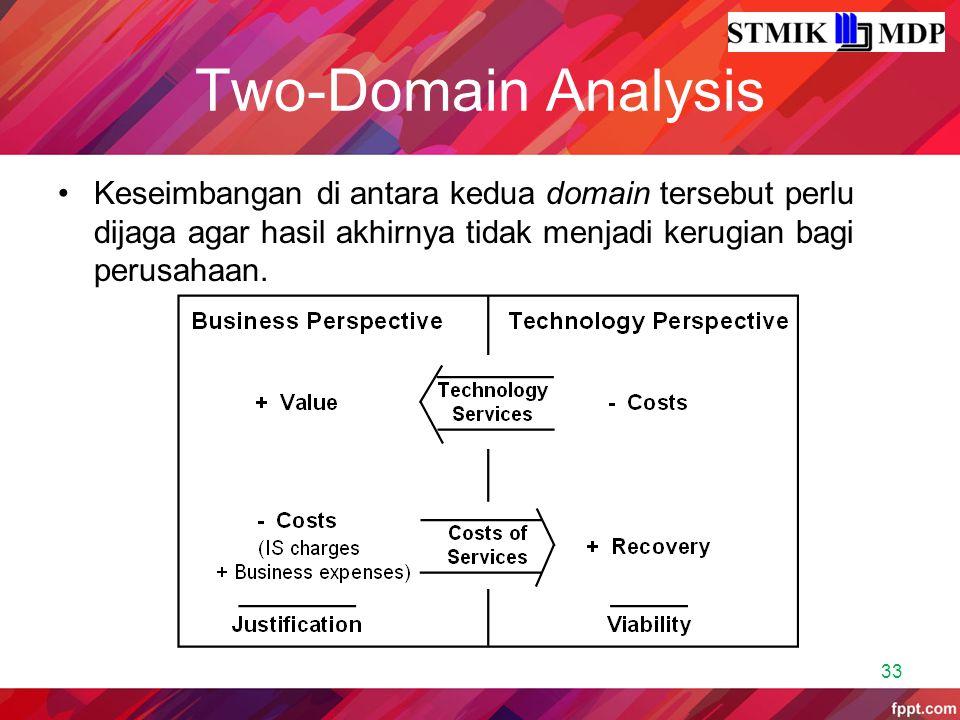 Two-Domain Analysis Keseimbangan di antara kedua domain tersebut perlu dijaga agar hasil akhirnya tidak menjadi kerugian bagi perusahaan. 33