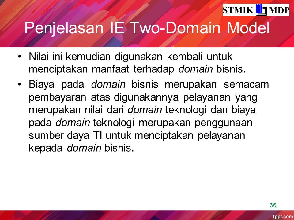 Penjelasan IE Two-Domain Model Nilai ini kemudian digunakan kembali untuk menciptakan manfaat terhadap domain bisnis. Biaya pada domain bisnis merupak