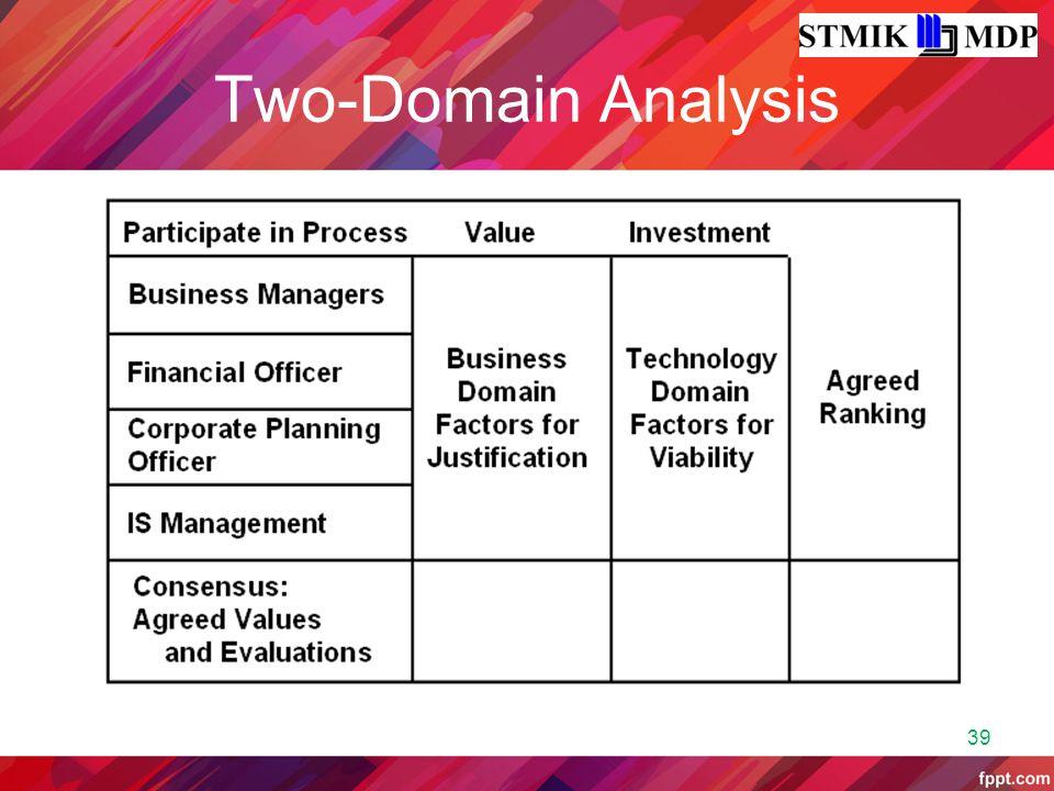 Two-Domain Analysis 39