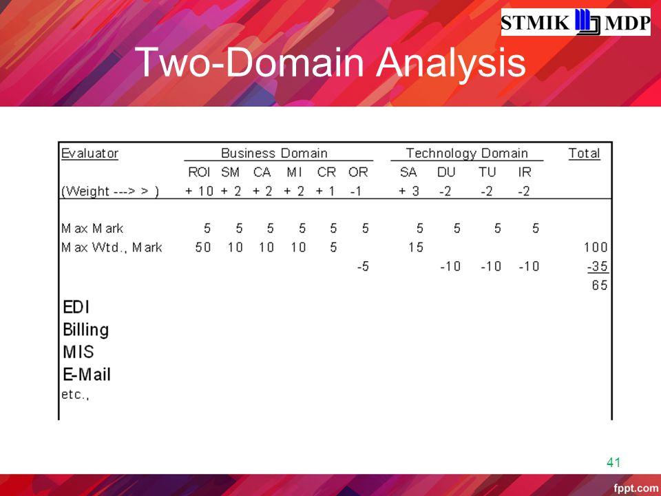 Two-Domain Analysis 41