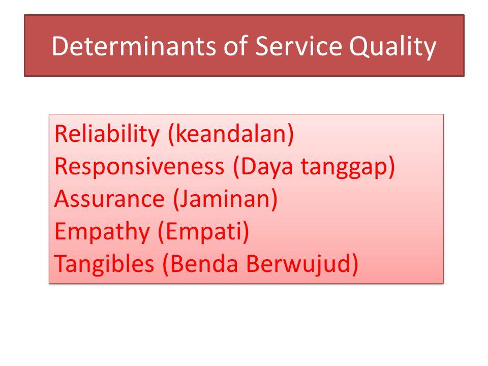 Determinants of Service Quality Reliability (keandalan) Responsiveness (Daya tanggap) Assurance (Jaminan) Empathy (Empati) Tangibles (Benda Berwujud)