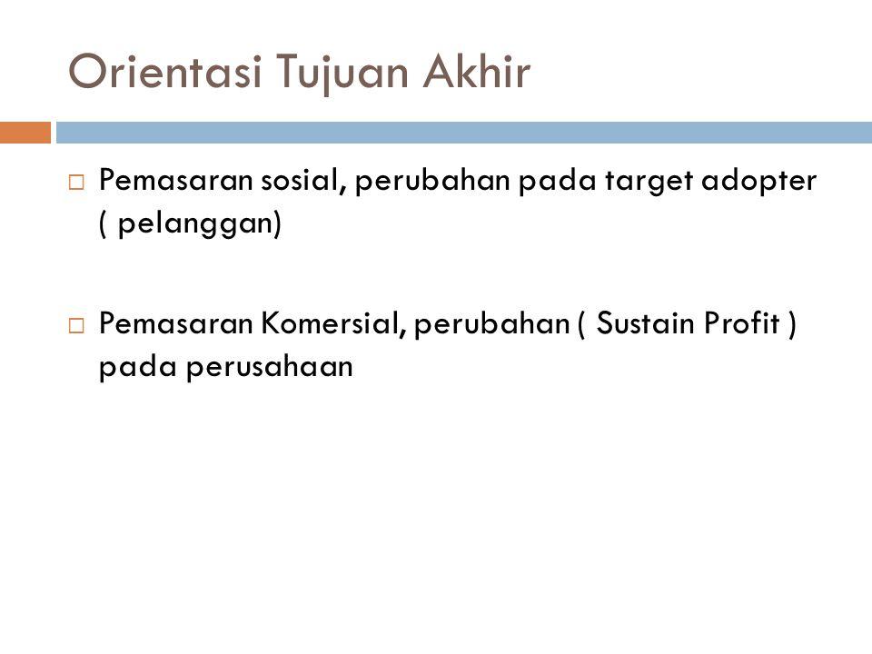 Unsur Pemasaran Sosial  1 ide dan praktek sosial,  2 adopter sasaran ( target adopter )  3 teknologi manajemen perubahan sosial  4.