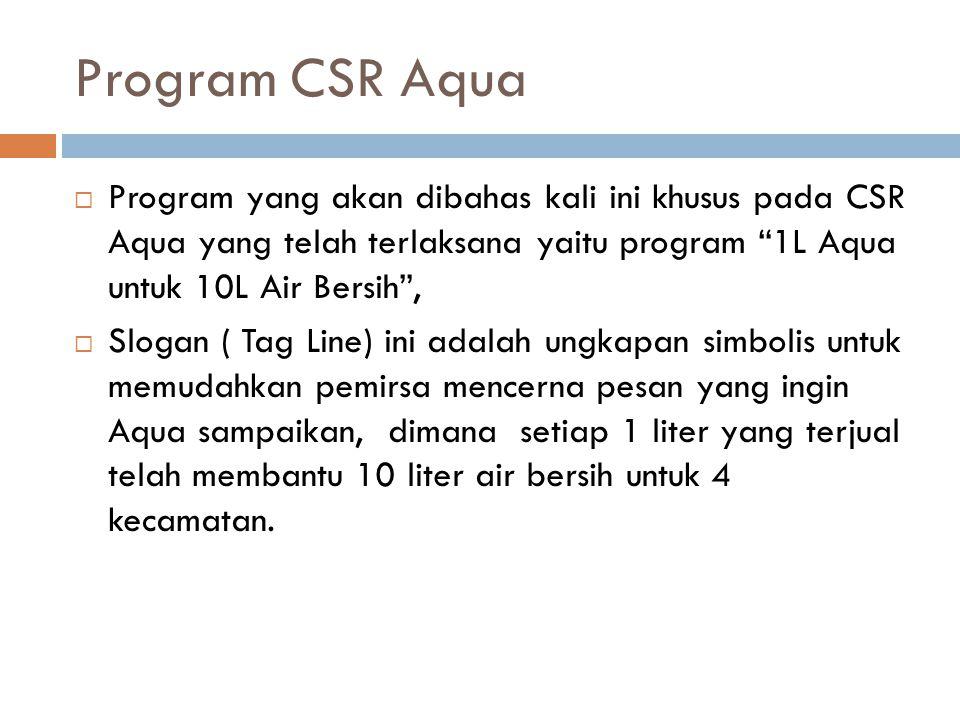 """Program CSR Aqua  Program yang akan dibahas kali ini khusus pada CSR Aqua yang telah terlaksana yaitu program """"1L Aqua untuk 10L Air Bersih"""",  Sloga"""