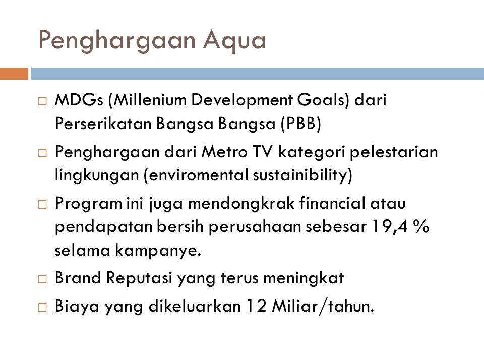 Penghargaan Aqua  MDGs (Millenium Development Goals) dari Perserikatan Bangsa Bangsa (PBB)  Penghargaan dari Metro TV kategori pelestarian lingkunga