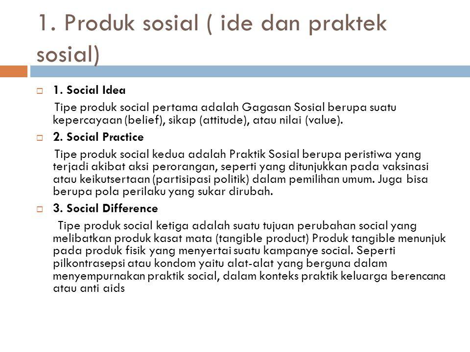 1. Produk sosial ( ide dan praktek sosial)  1. Social Idea Tipe produk social pertama adalah Gagasan Sosial berupa suatu kepercayaan (belief), sikap