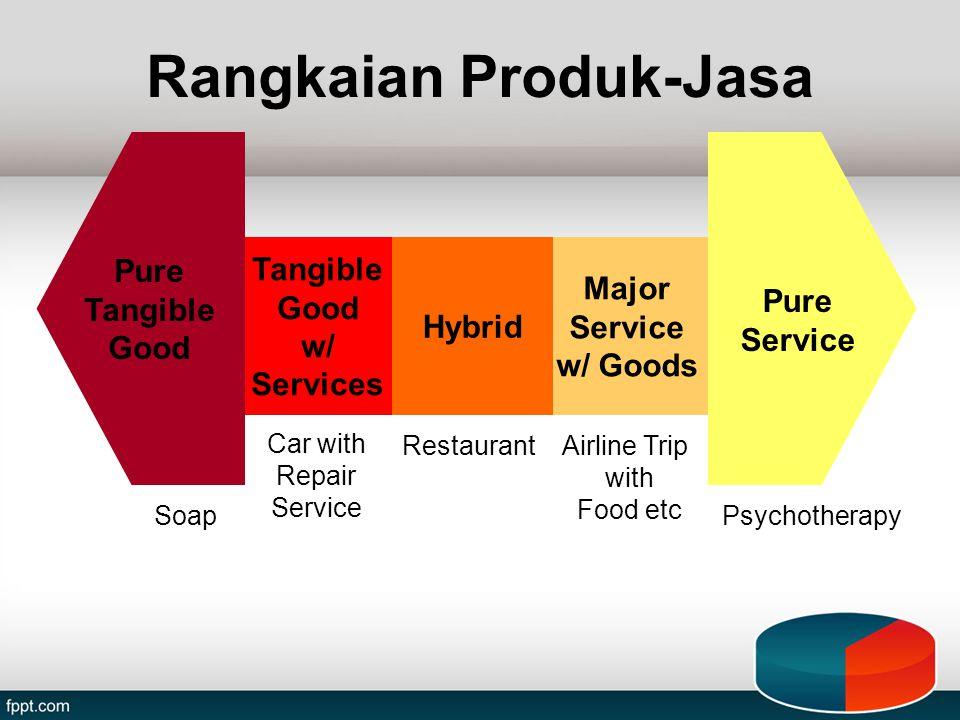 PENETAPAN TARGET PASAR (Target Marketing)