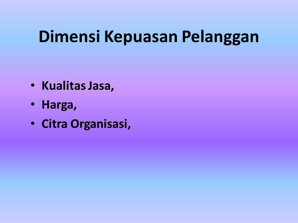Dimensi Kepuasan Pelanggan Kualitas Jasa, Harga, Citra Organisasi,