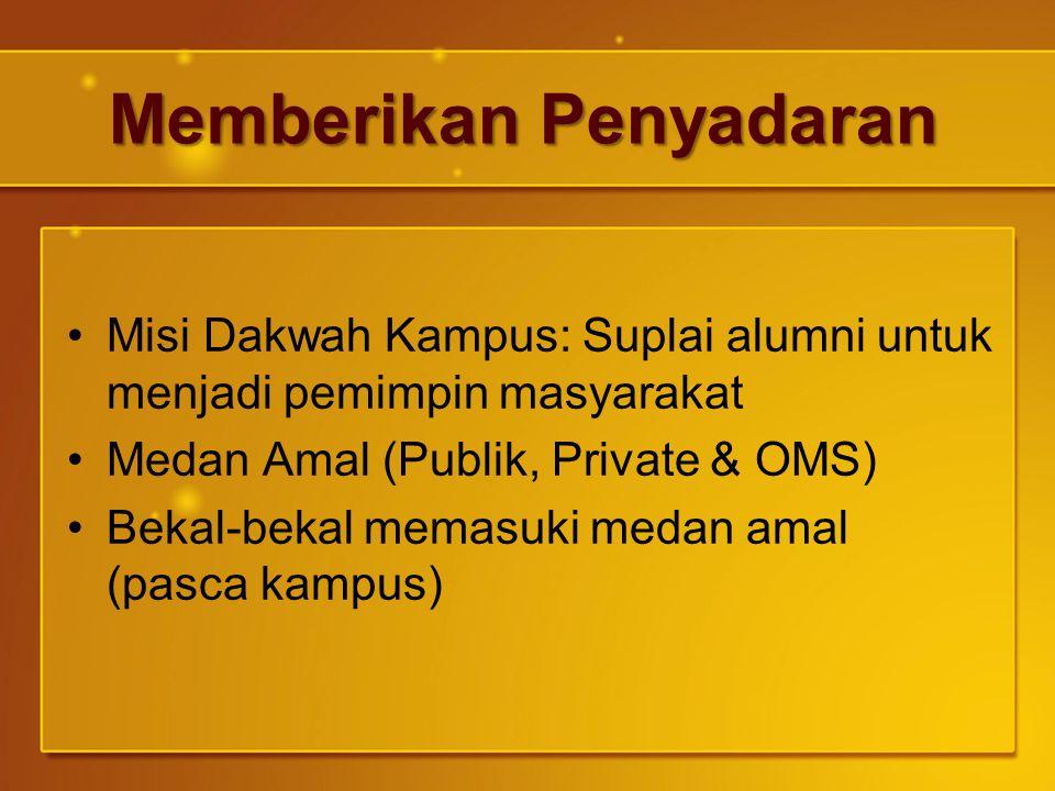 Memberikan Penyadaran Misi Dakwah Kampus: Suplai alumni untuk menjadi pemimpin masyarakat Medan Amal (Publik, Private & OMS) Bekal-bekal memasuki meda