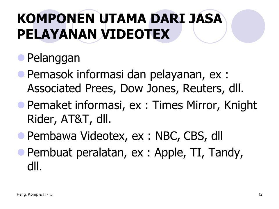 Peng. Komp & TI - C12 KOMPONEN UTAMA DARI JASA PELAYANAN VIDEOTEX Pelanggan Pemasok informasi dan pelayanan, ex : Associated Prees, Dow Jones, Reuters