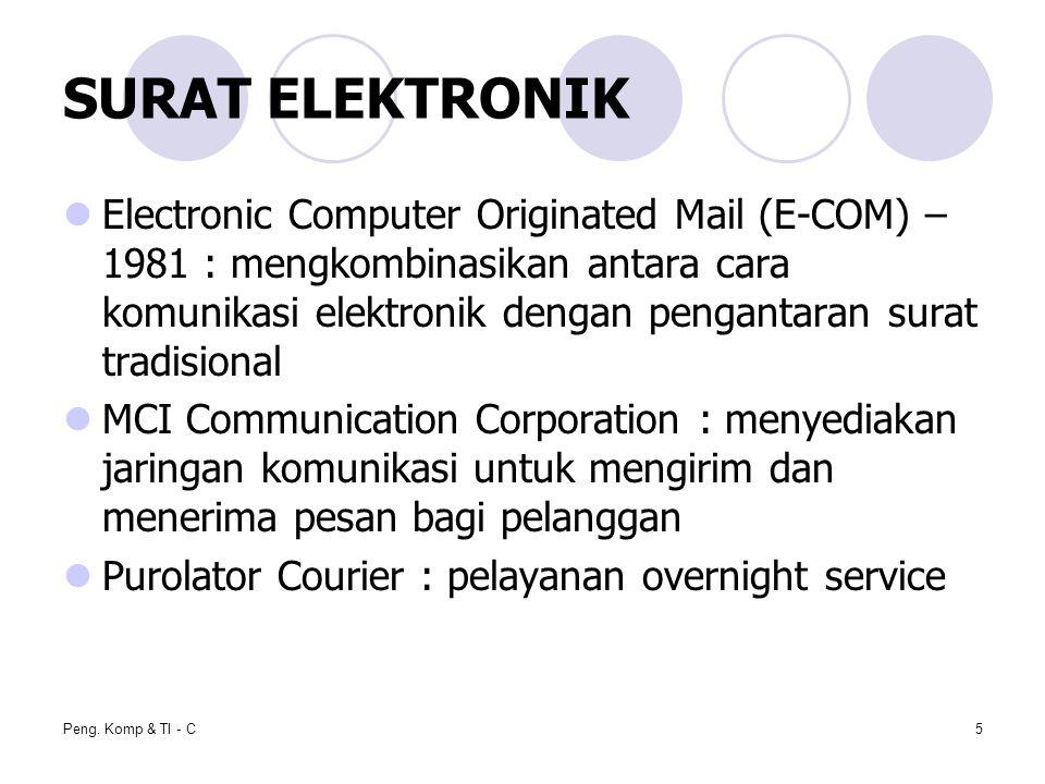Peng. Komp & TI - C5 SURAT ELEKTRONIK Electronic Computer Originated Mail (E-COM) – 1981 : mengkombinasikan antara cara komunikasi elektronik dengan p
