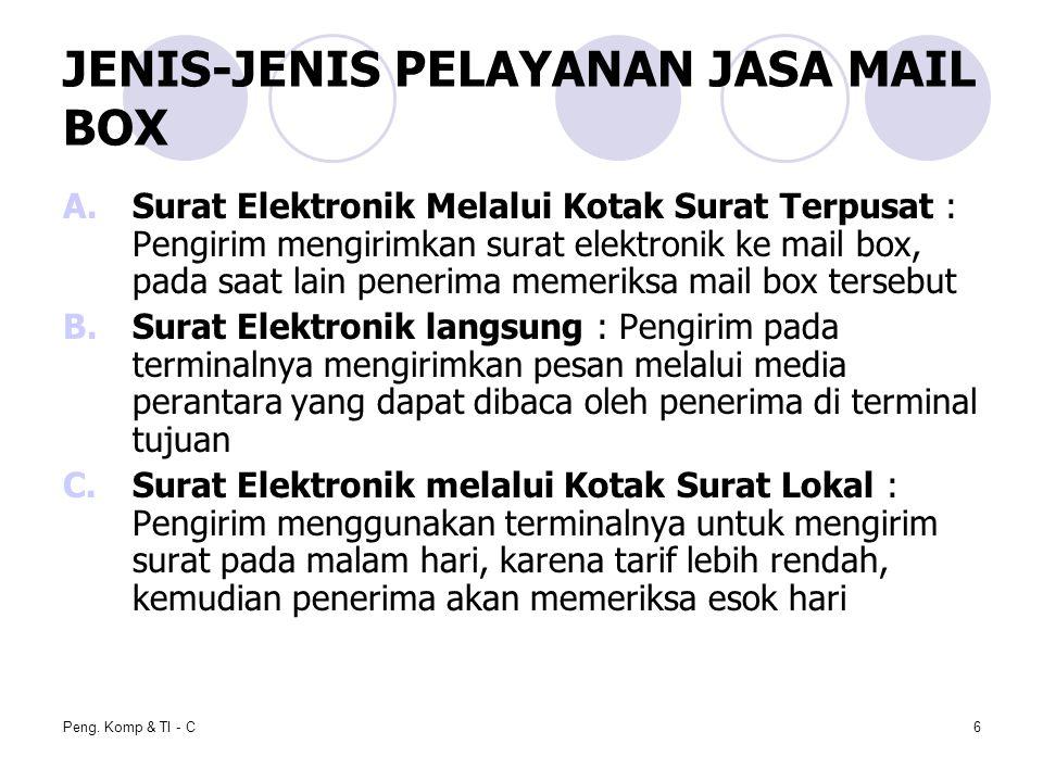 Peng. Komp & TI - C6 JENIS-JENIS PELAYANAN JASA MAIL BOX A.Surat Elektronik Melalui Kotak Surat Terpusat : Pengirim mengirimkan surat elektronik ke ma