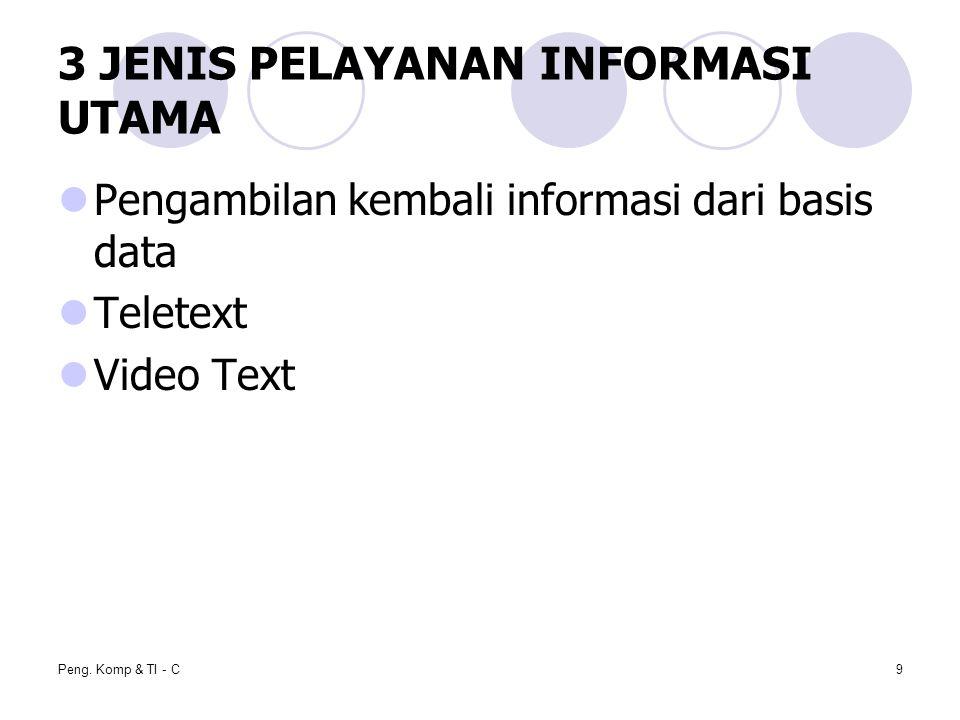 Peng. Komp & TI - C9 3 JENIS PELAYANAN INFORMASI UTAMA Pengambilan kembali informasi dari basis data Teletext Video Text