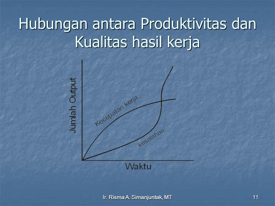 Ir. Risma A. Simanjuntak, MT11 Hubungan antara Produktivitas dan Kualitas hasil kerja
