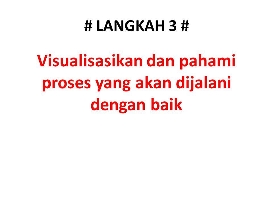 # LANGKAH 3 # Visualisasikan dan pahami proses yang akan dijalani dengan baik