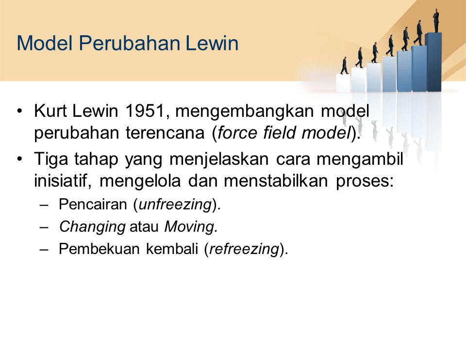 Model Perubahan Lewin Kurt Lewin 1951, mengembangkan model perubahan terencana (force field model). Tiga tahap yang menjelaskan cara mengambil inisiat