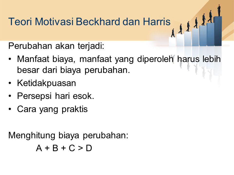 Teori Motivasi Beckhard dan Harris Perubahan akan terjadi: Manfaat biaya, manfaat yang diperoleh harus lebih besar dari biaya perubahan. Ketidakpuasan