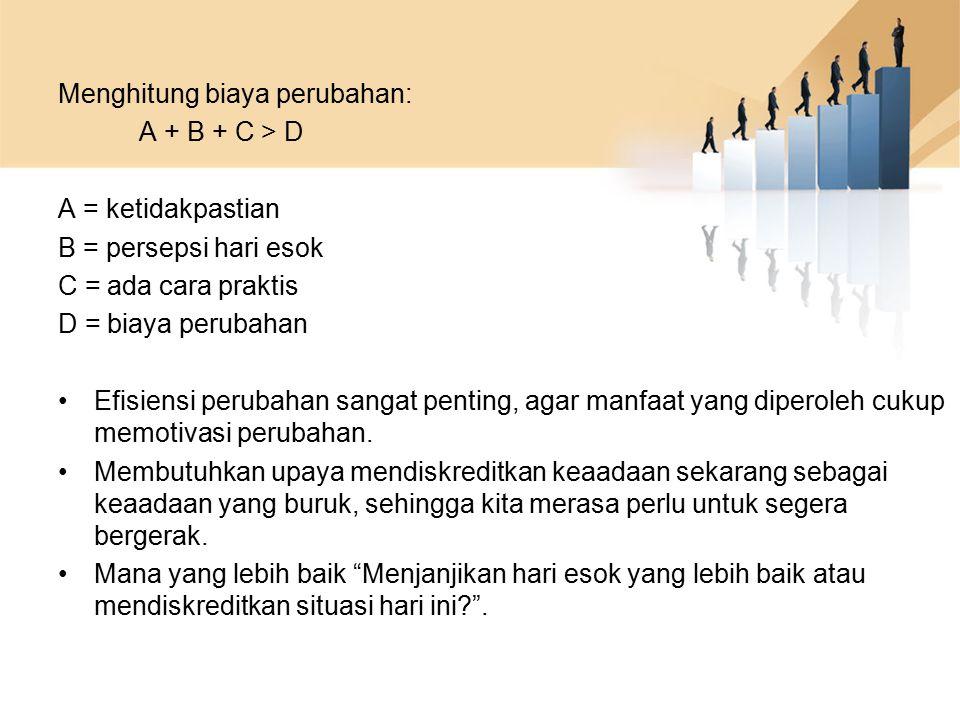 Menghitung biaya perubahan: A + B + C > D A = ketidakpastian B = persepsi hari esok C = ada cara praktis D = biaya perubahan Efisiensi perubahan sanga