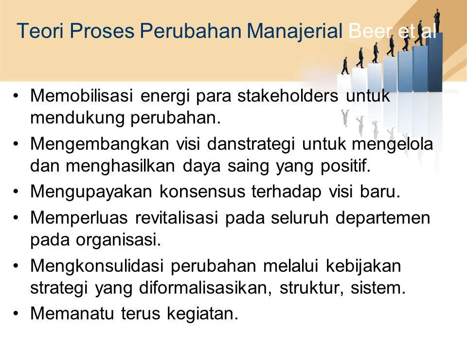 Teori Proses Perubahan Manajerial Beer et al Memobilisasi energi para stakeholders untuk mendukung perubahan. Mengembangkan visi danstrategi untuk men