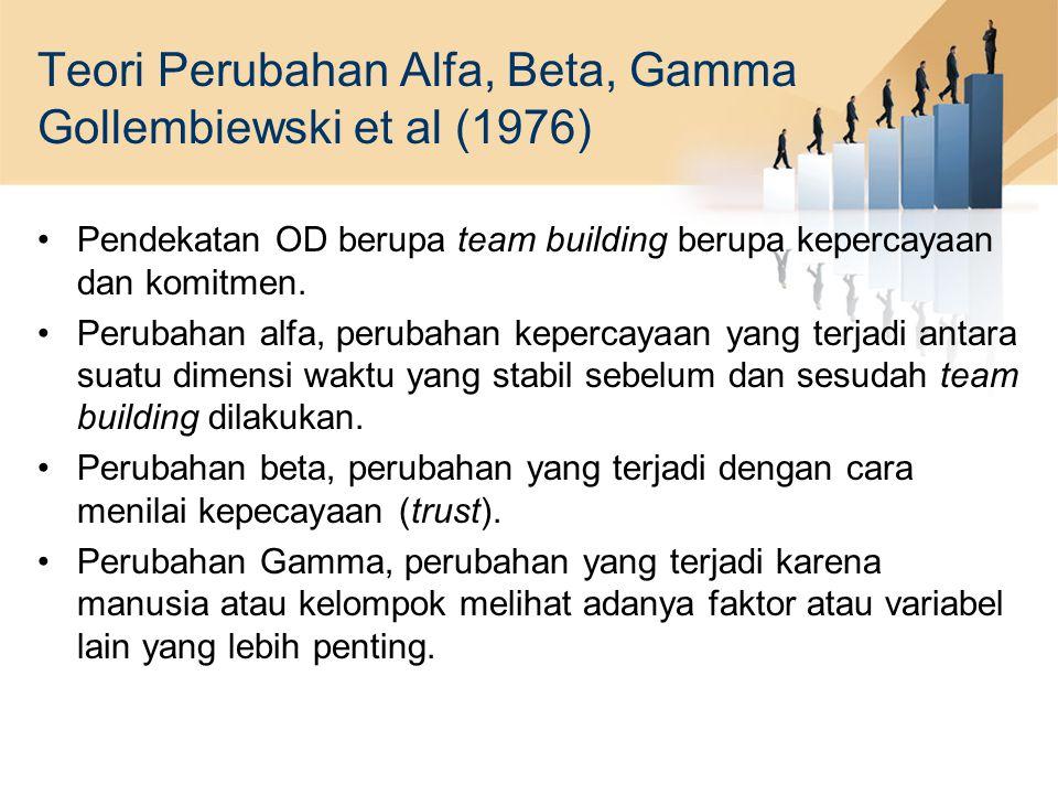 Teori Perubahan Alfa, Beta, Gamma Gollembiewski et al (1976) Pendekatan OD berupa team building berupa kepercayaan dan komitmen. Perubahan alfa, perub