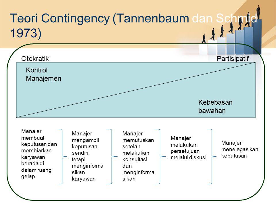 Teori Contingency (Tannenbaum dan Schmid 1973) OtokratikPartisipatif Kontrol Manajemen Kebebasan bawahan Manajer membuat keputusan dan membiarkan kary