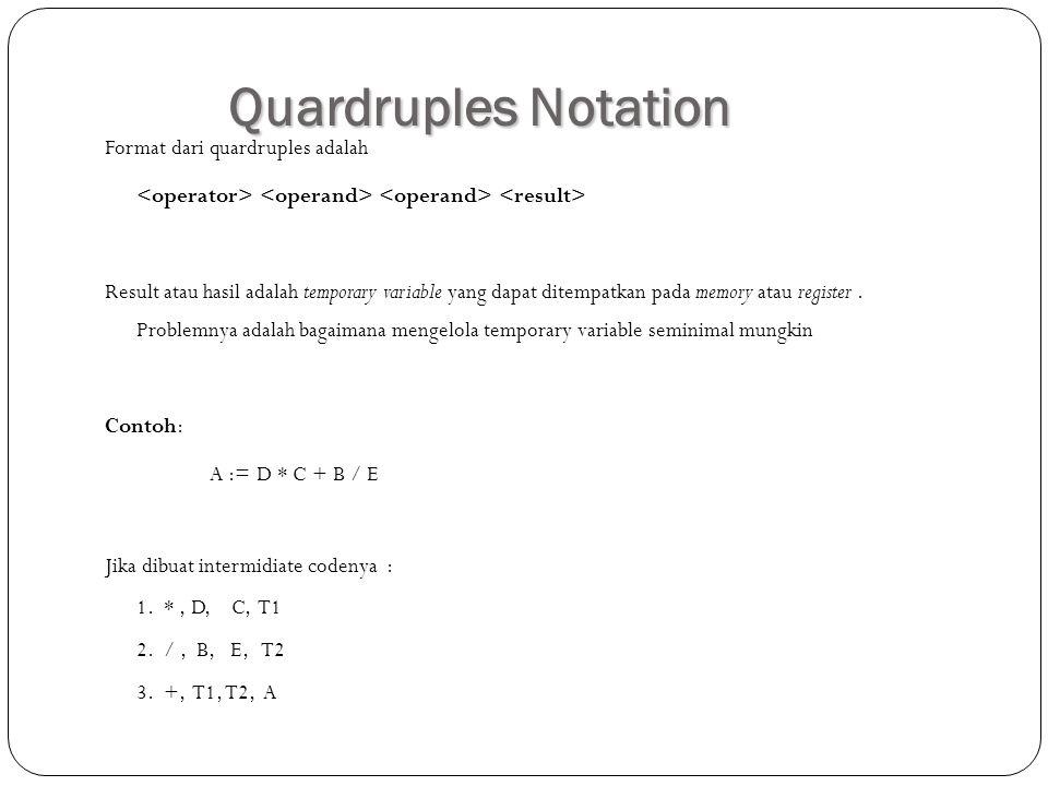 Quardruples Notation Format dari quardruples adalah Result atau hasil adalah temporary variable yang dapat ditempatkan pada memory atau register. Prob