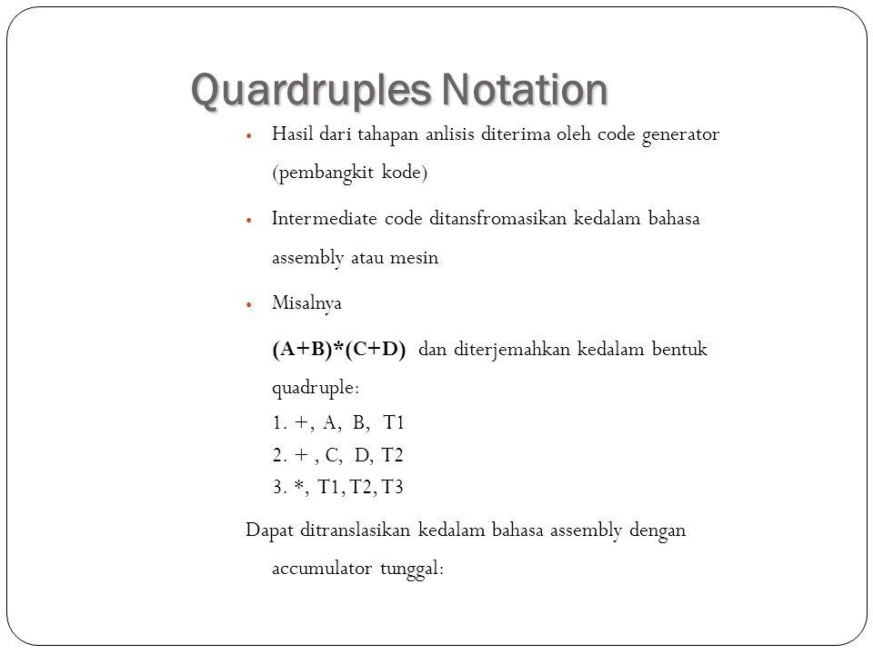Quardruples Notation Hasil dari tahapan anlisis diterima oleh code generator (pembangkit kode) Intermediate code ditansfromasikan kedalam bahasa assem