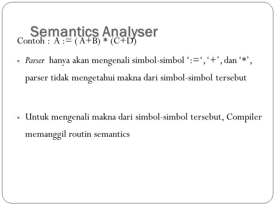 Semantics Analyser Contoh : A := ( A+B) * (C+D) Parser hanya akan mengenali simbol-simbol ':=', '+', dan '*', parser tidak mengetahui makna dari simbo