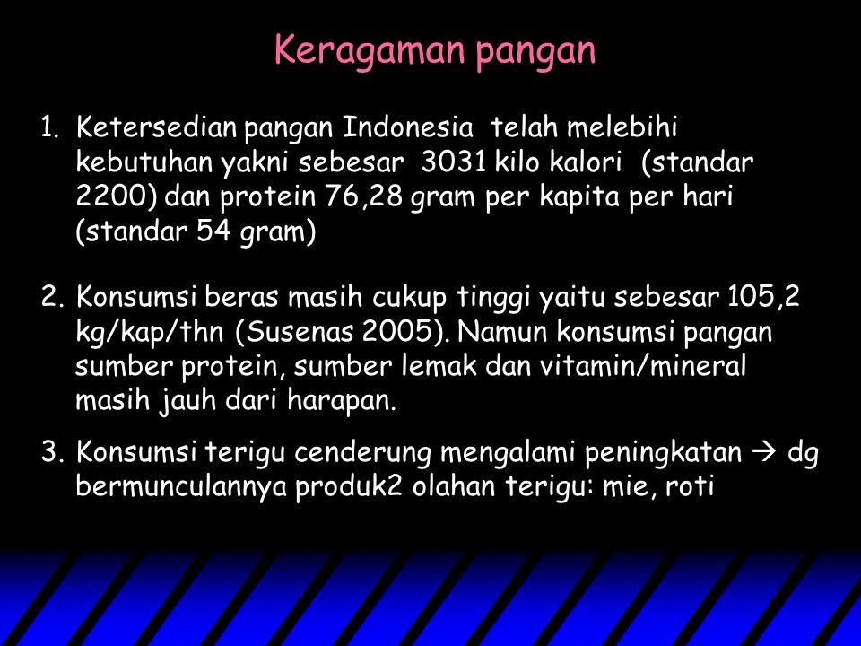 Keragaman pangan 1.Ketersedian pangan Indonesia telah melebihi kebutuhan yakni sebesar 3031 kilo kalori (standar 2200) dan protein 76,28 gram per kapita per hari (standar 54 gram) 2.Konsumsi beras masih cukup tinggi yaitu sebesar 105,2 kg/kap/thn (Susenas 2005).