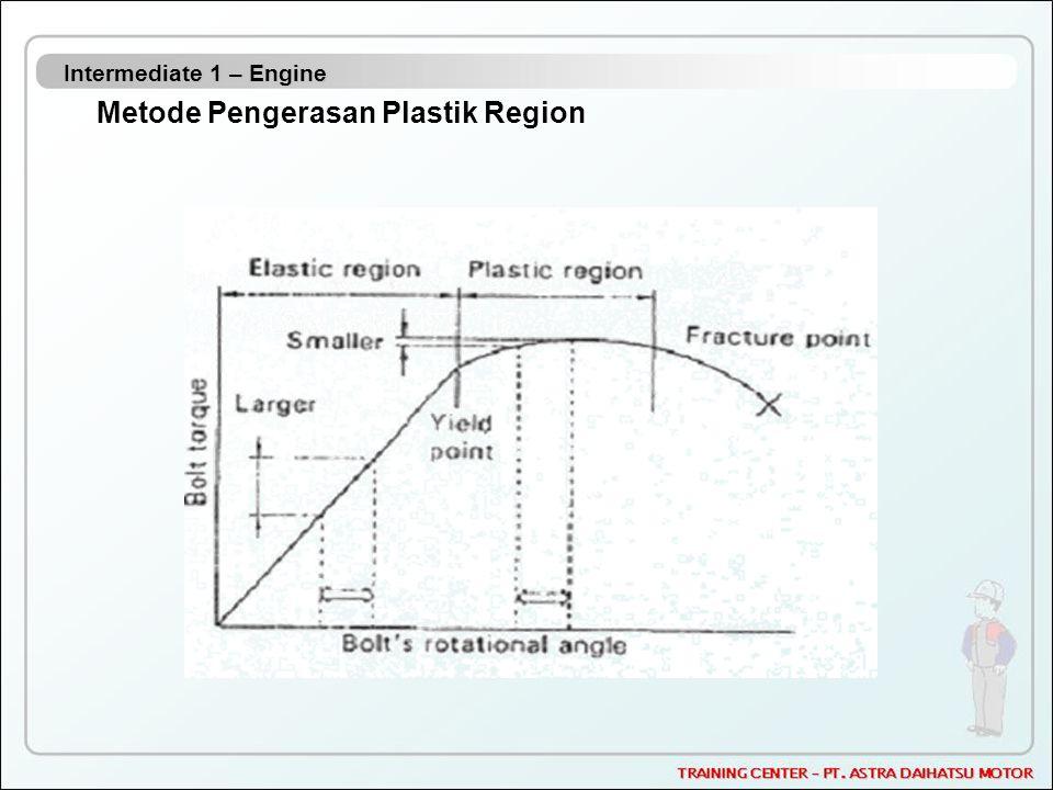 Intermediate 1 – Engine Metode Pengerasan Plastik Region