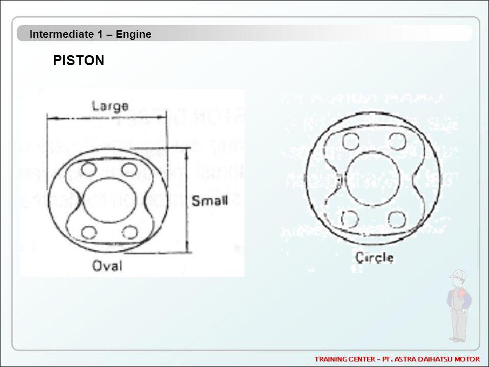 Intermediate 1 – Engine PISTON