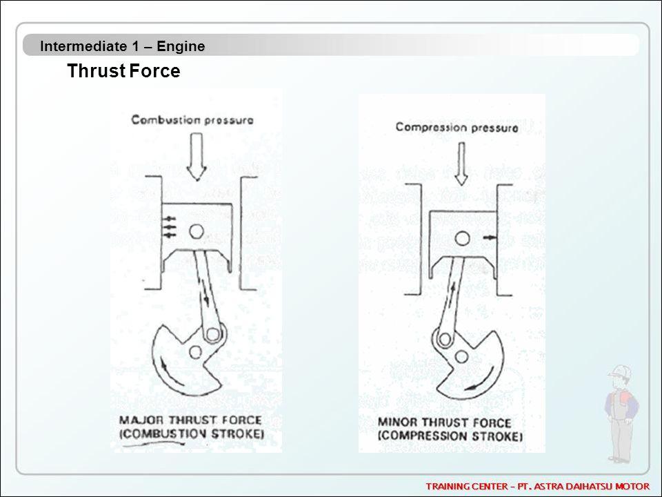 Intermediate 1 – Engine Thrust Force
