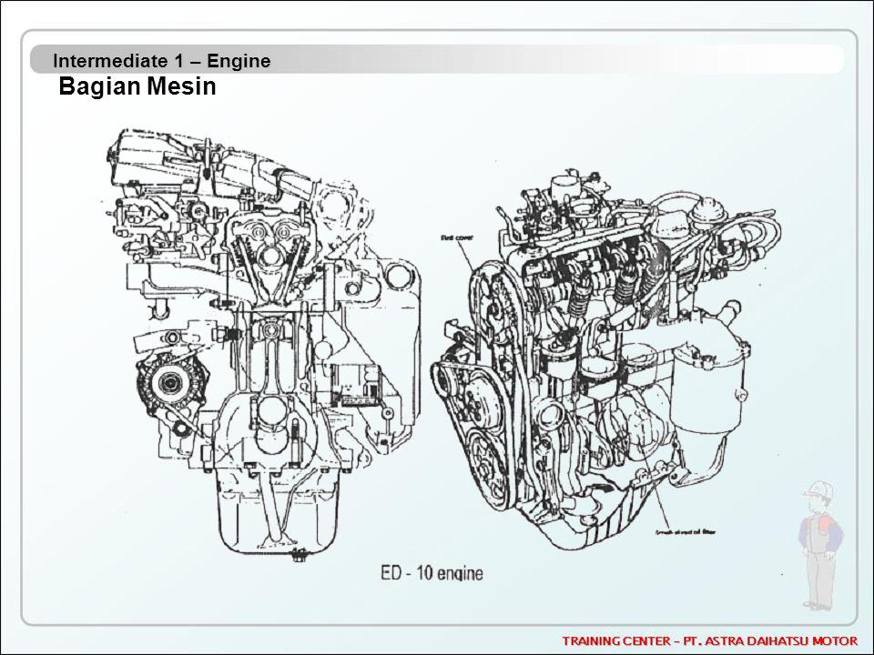 Intermediate 1 – Engine Bagian Mesin
