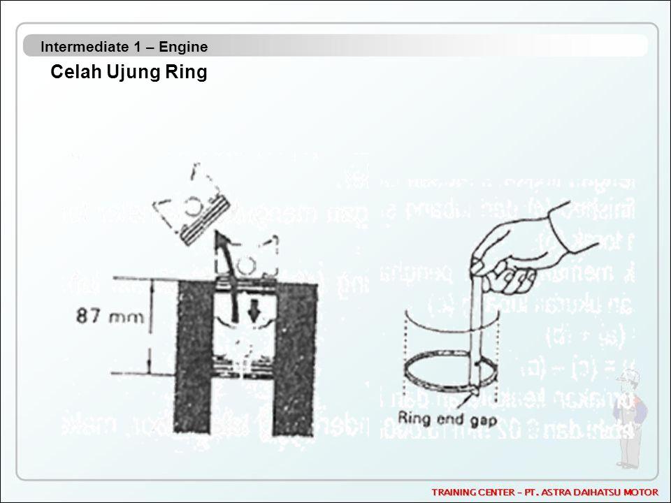 Intermediate 1 – Engine Celah Ujung Ring