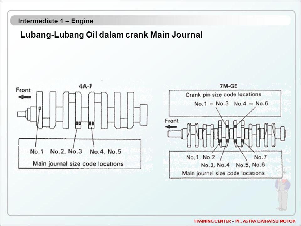 Intermediate 1 – Engine Lubang-Lubang Oil dalam crank Main Journal